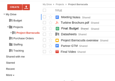 Google Drive – Activity Stream